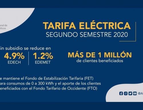 TARIFA ELÉCTRICA BENEFICIA A 1 MILLÓN DE CLIENTES