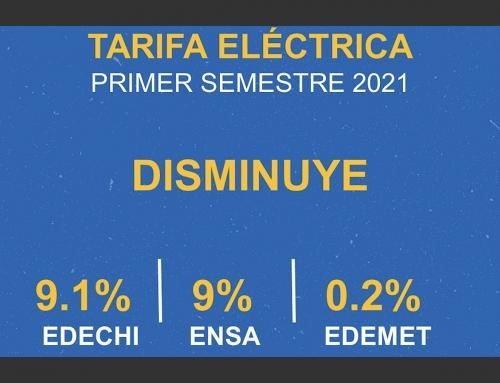 TARIFA ELÉCTRICA REGISTRA REDUCCIÓN